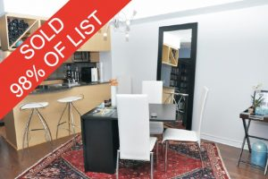 Sold Property - address1 Mississauga,  L5B4N3