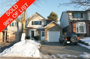 Sold Property - address1 Mississauga,  L5H 4A4