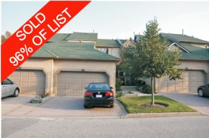 Sold Property - address1 Mississauga,  L5M4N3